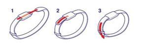 Esquema de colocación de la pulsera antimoquitos Parasital de Zotal Laboratorios